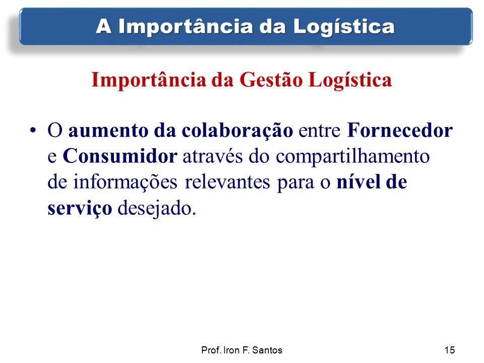 Prof. Iron F. Santos15 Importância da Gestão Logística O aumento da colaboração entre Fornecedor e Consumidor através do compartilhamento de informaçõ