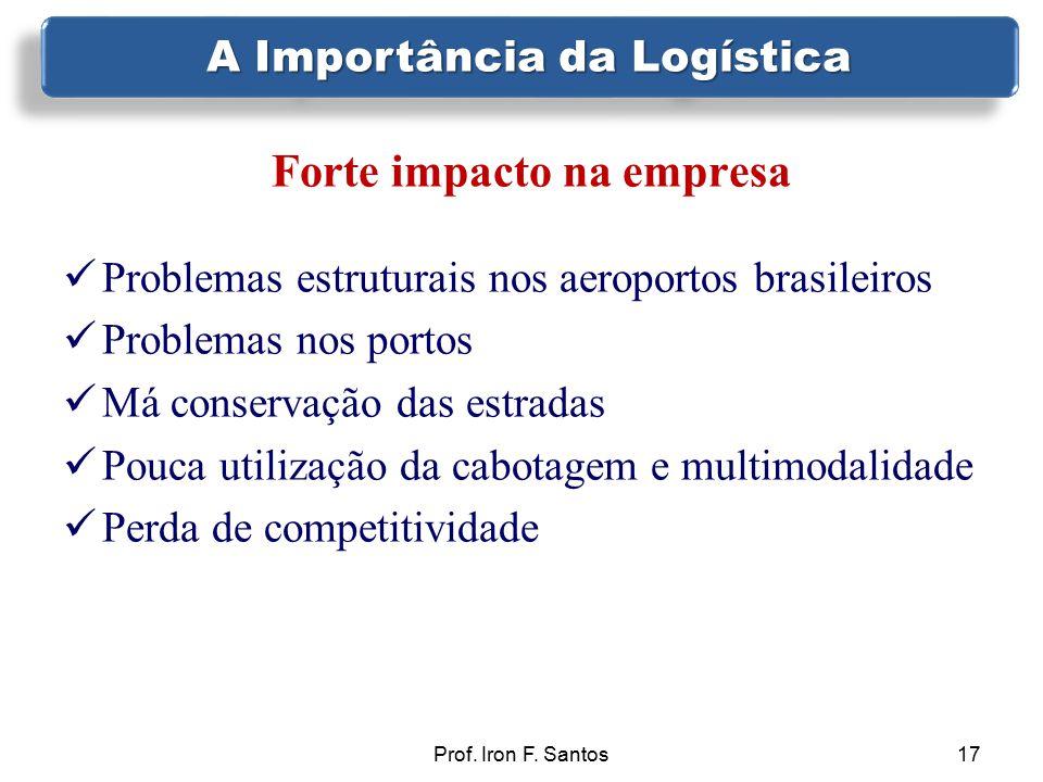 Prof. Iron F. Santos17 Forte impacto na empresa Problemas estruturais nos aeroportos brasileiros Problemas nos portos Má conservação das estradas Pouc