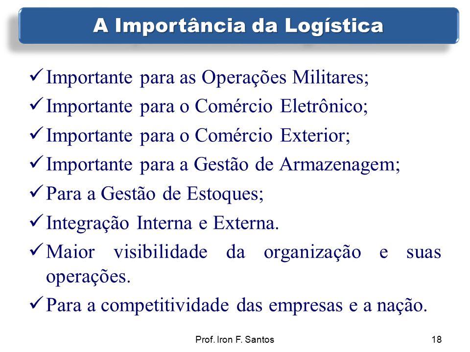 Prof. Iron F. Santos18 Importante para as Operações Militares; Importante para o Comércio Eletrônico; Importante para o Comércio Exterior; Importante