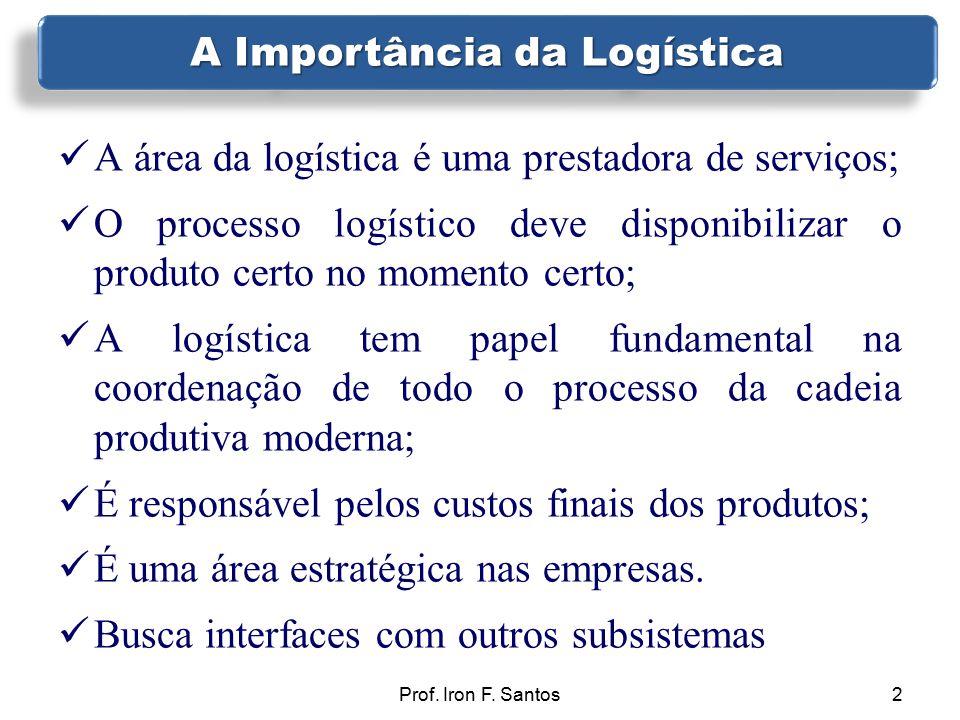 Prof. Iron F. Santos2 A área da logística é uma prestadora de serviços; O processo logístico deve disponibilizar o produto certo no momento certo; A l