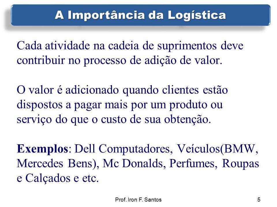 Prof. Iron F. Santos5 Cada atividade na cadeia de suprimentos deve contribuir no processo de adição de valor. O valor é adicionado quando clientes est