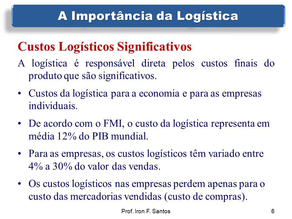 Prof. Iron F. Santos6 Custos Logísticos Significativos A logística é responsável direta pelos custos finais do produto que são significativos. Custos
