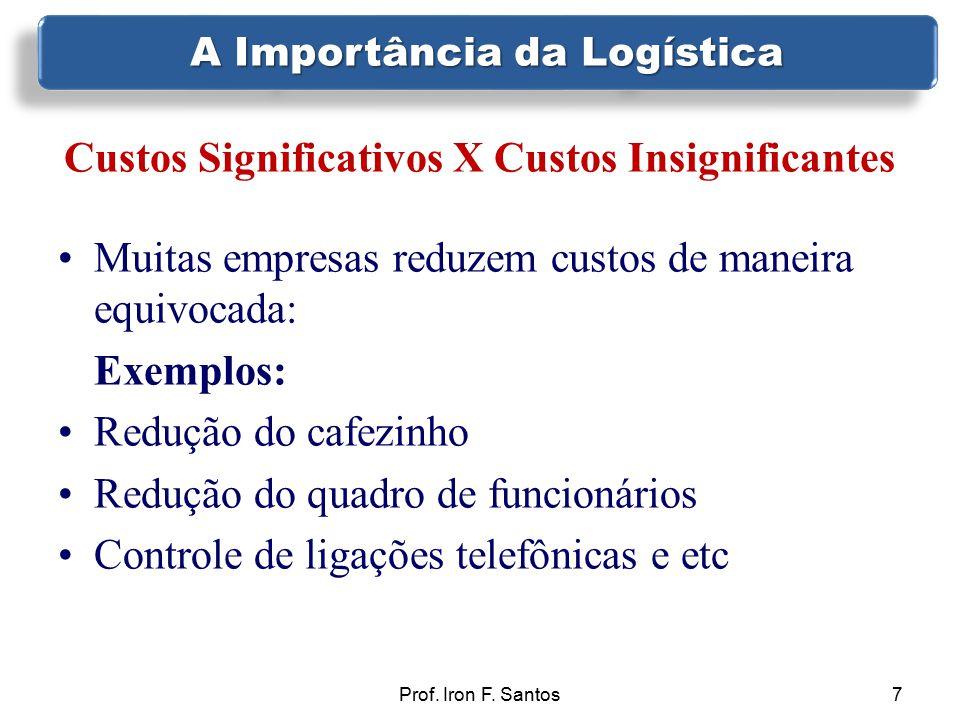 Prof. Iron F. Santos7 Custos Significativos X Custos Insignificantes Muitas empresas reduzem custos de maneira equivocada: Exemplos: Redução do cafezi