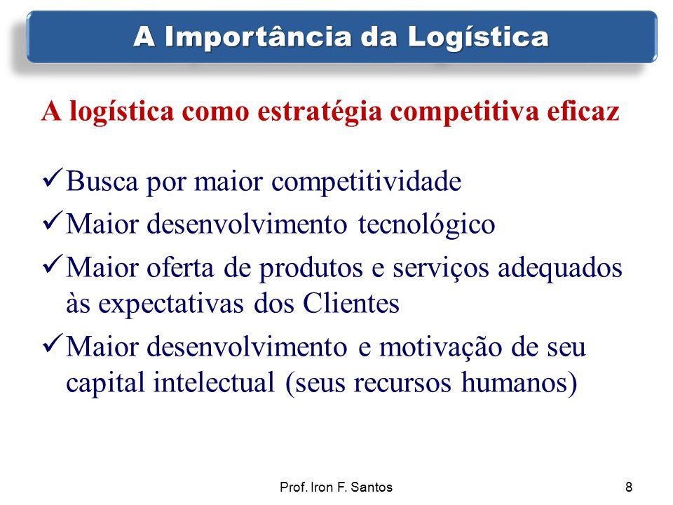 Prof. Iron F. Santos8 A logística como estratégia competitiva eficaz Busca por maior competitividade Maior desenvolvimento tecnológico Maior oferta de