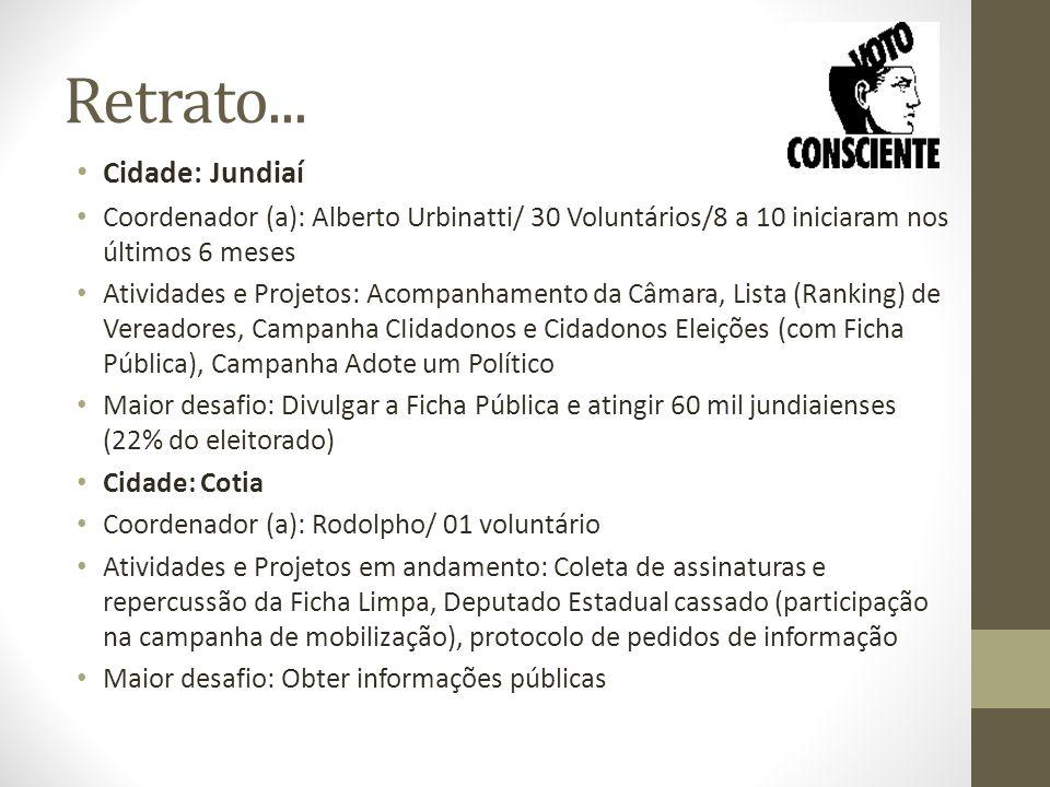 Retrato... Cidade: Jundiaí Coordenador (a): Alberto Urbinatti/ 30 Voluntários/8 a 10 iniciaram nos últimos 6 meses Atividades e Projetos: Acompanhamen
