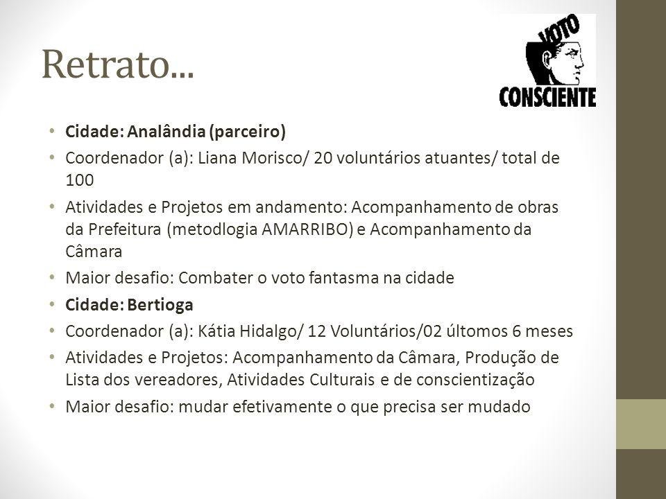 Retrato...Cidade: Renasce São José (parceiro) Coordenador (a) .
