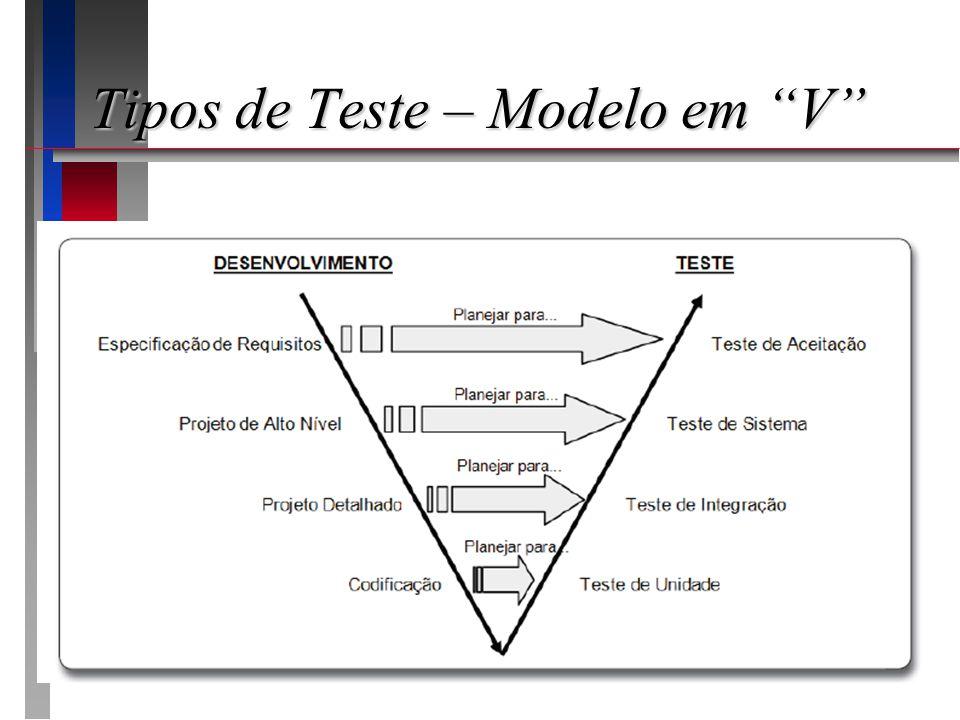 """Tipos de Teste – Modelo em """"V"""""""