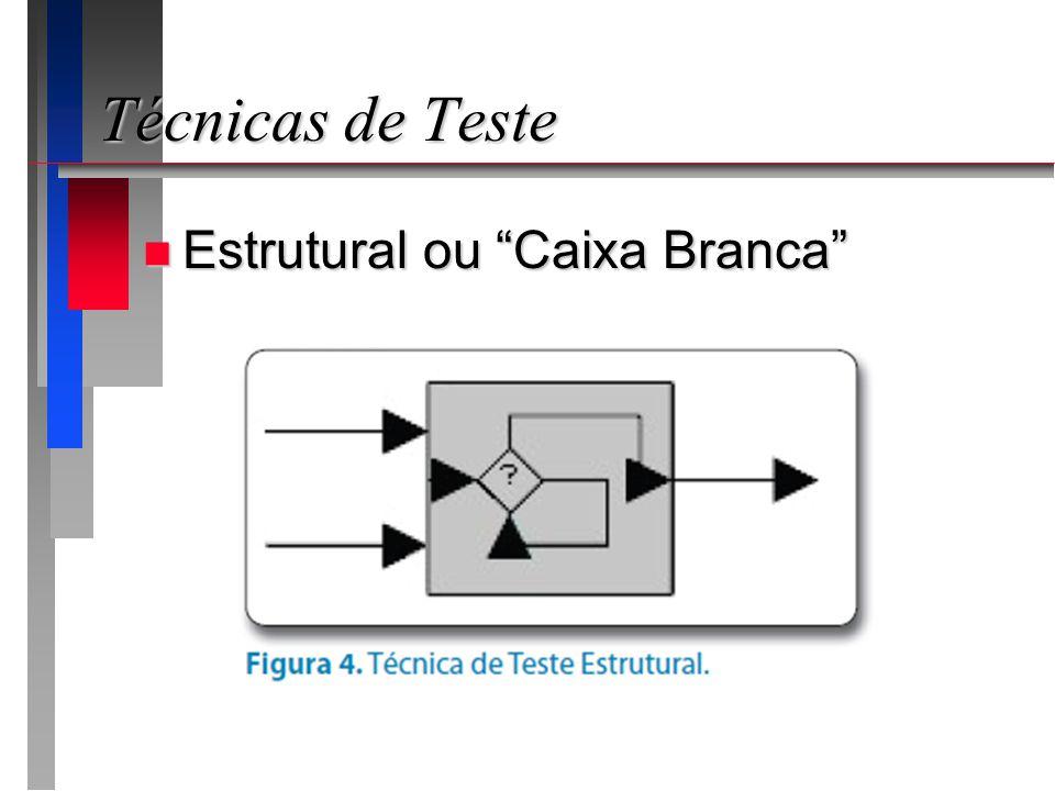 """Técnicas de Teste n Estrutural ou """"Caixa Branca"""""""