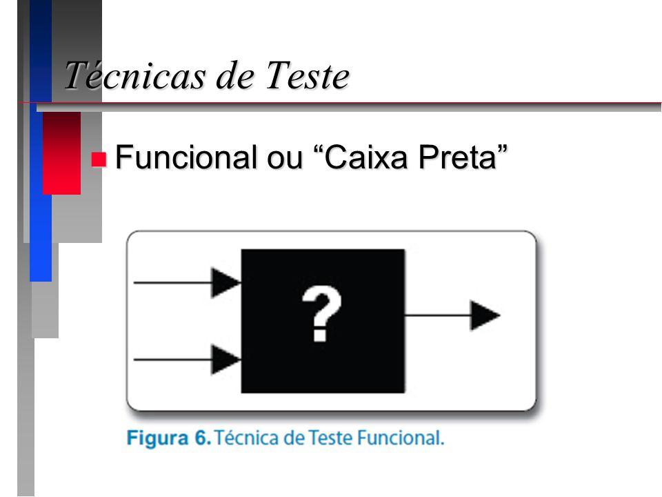 Técnicas de Teste n Funcional ou Caixa Preta
