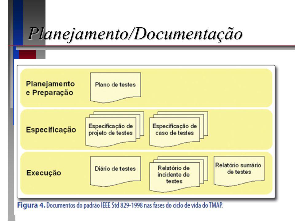 Planejamento/Documentação