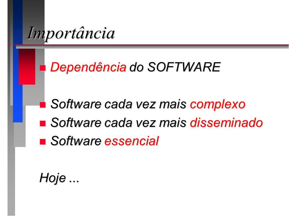 Importância n Dependência do SOFTWARE n Software cada vez mais complexo n Software cada vez mais disseminado n Software essencial Hoje...