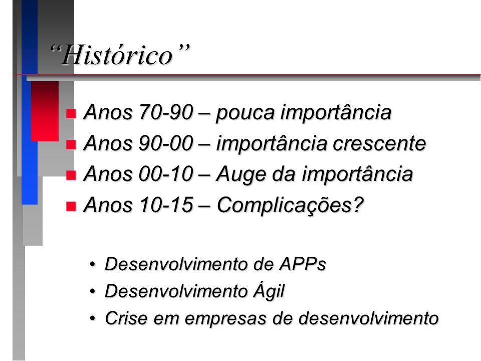 Histórico n Anos 70-90 – pouca importância n Anos 90-00 – importância crescente n Anos 00-10 – Auge da importância n Anos 10-15 – Complicações.
