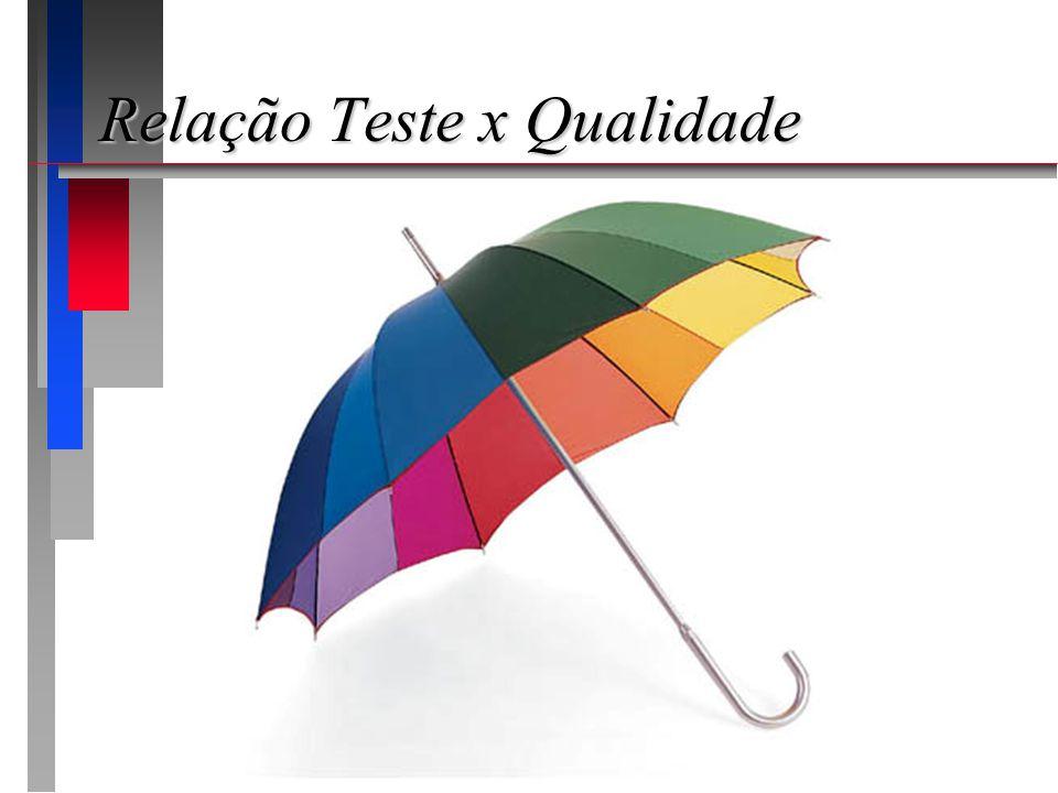 Referências n DIAS NETO, Arilo.Introdução a Teste de Software.