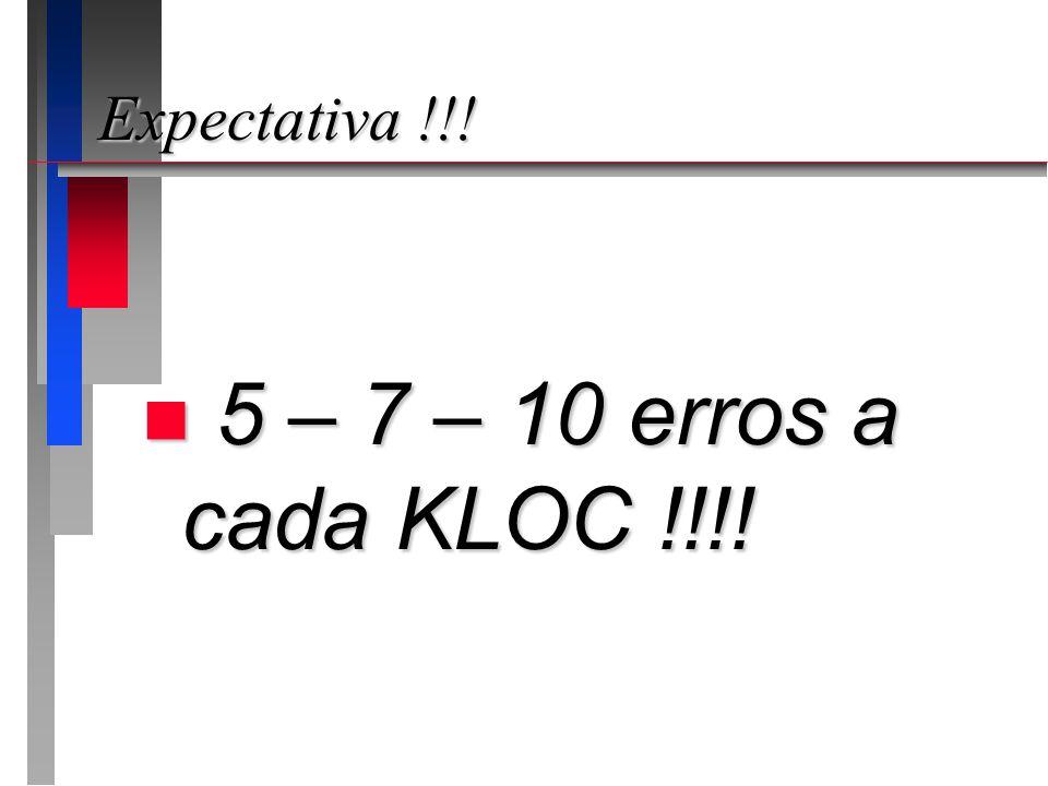 Expectativa !!! n 5 – 7 – 10 erros a cada KLOC !!!!
