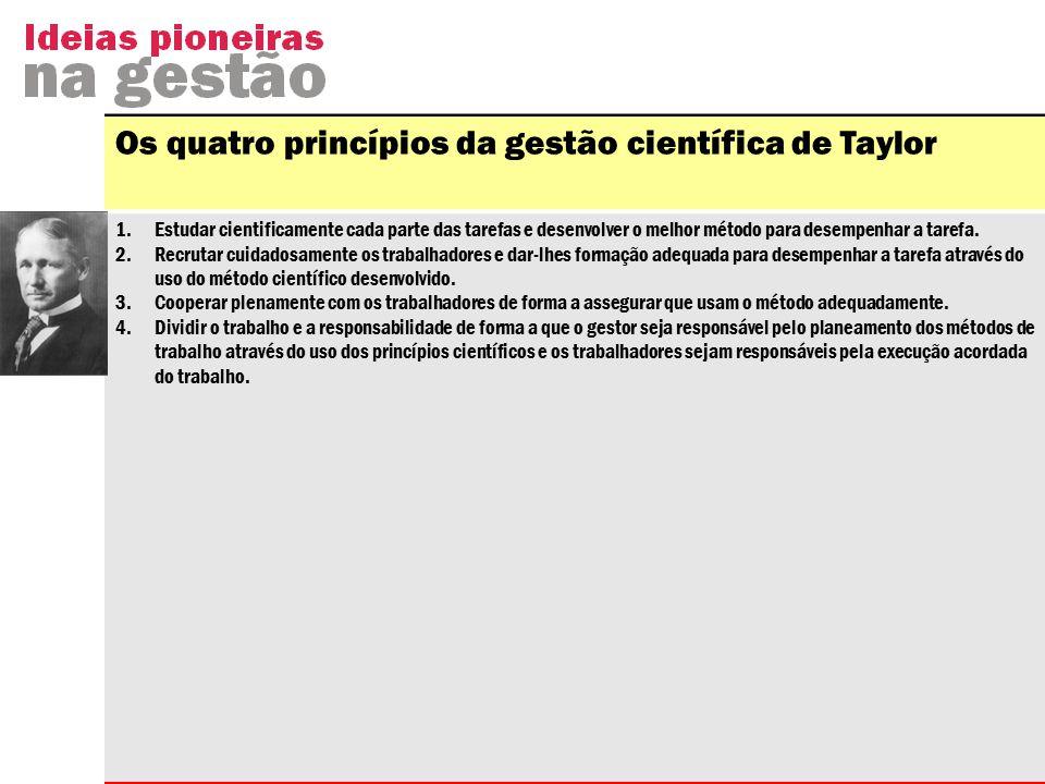 Os quatro princípios da gestão científica de Taylor 1.Estudar cientificamente cada parte das tarefas e desenvolver o melhor método para desempenhar a