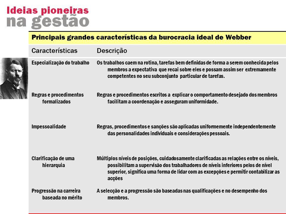 Principais grandes características da burocracia ideal de Webber CaracterísticasDescrição Especialização do trabalhoOs trabalhos caem na rotina, taref