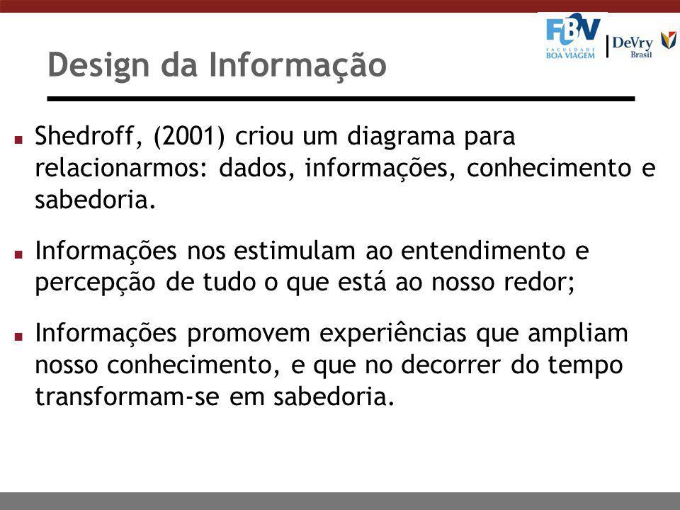 Design da Informação n Shedroff, (2001) criou um diagrama para relacionarmos: dados, informações, conhecimento e sabedoria. n Informações nos estimula