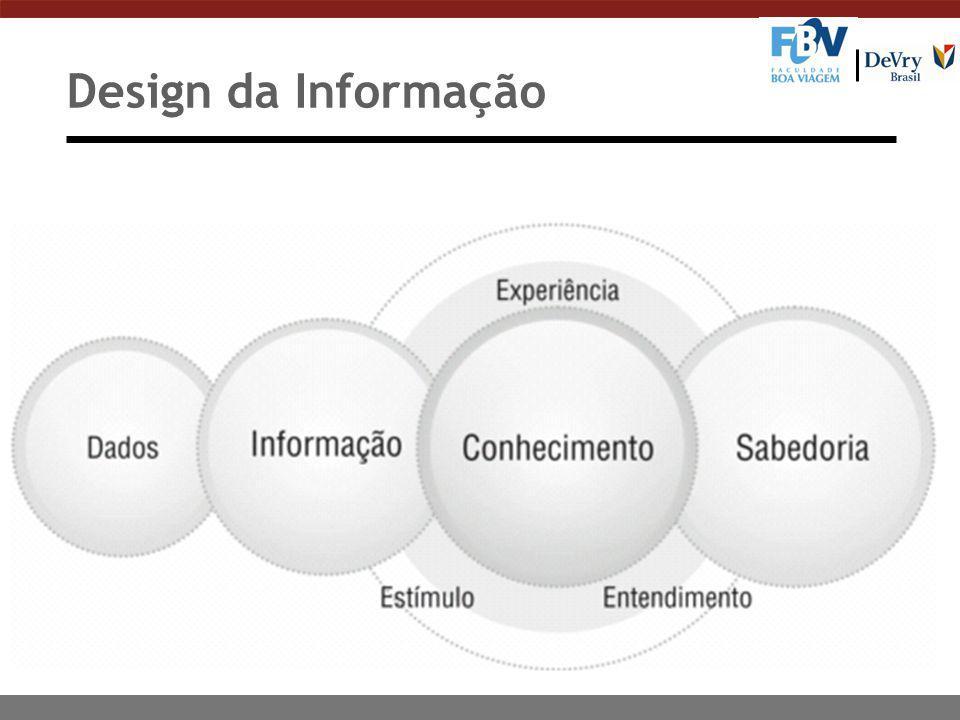 Design da Informação