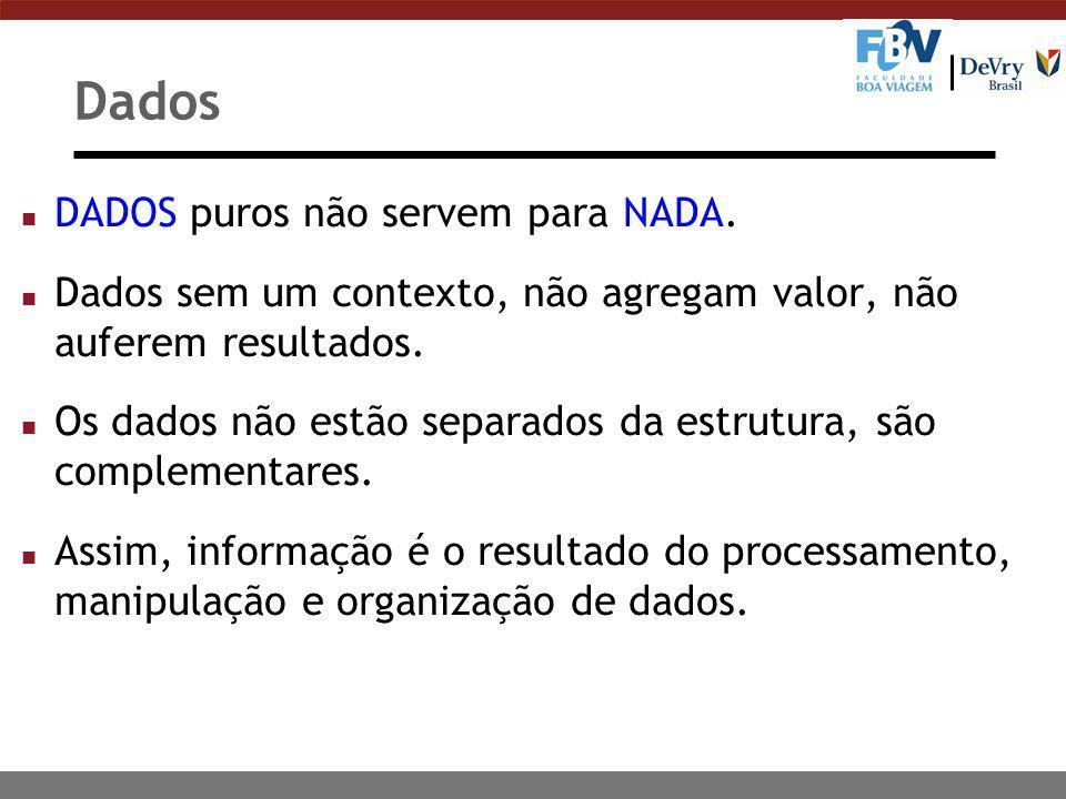Dados n DADOS puros não servem para NADA. n Dados sem um contexto, não agregam valor, não auferem resultados. n Os dados não estão separados da estrut
