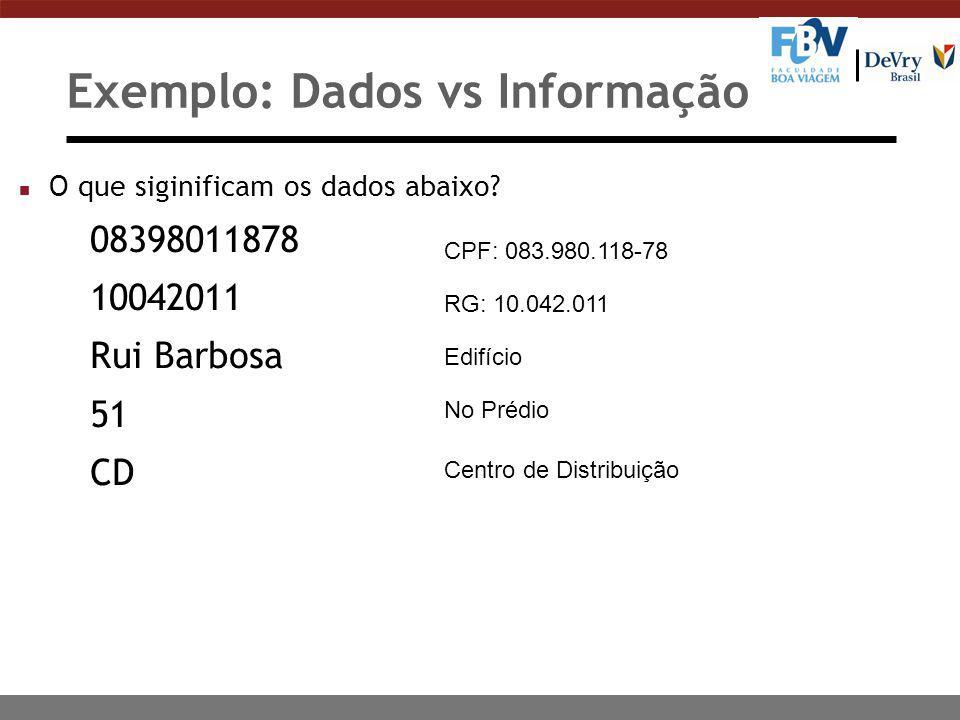 Exemplo: Dados vs Informação n O que siginificam os dados abaixo? 08398011878 10042011 Rui Barbosa 51 CD CPF: 083.980.118-78 RG: 10.042.011 Edifício N