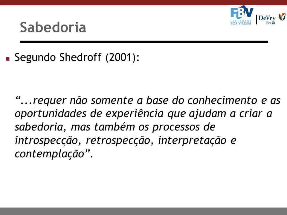 """Sabedoria n Segundo Shedroff (2001): """"...requer não somente a base do conhecimento e as oportunidades de experiência que ajudam a criar a sabedoria, m"""