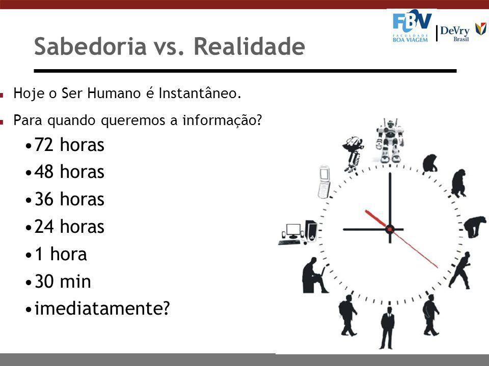 Sabedoria vs. Realidade n Hoje o Ser Humano é Instantâneo. n Para quando queremos a informação? 72 horas 48 horas 36 horas 24 horas 1 hora 30 min imed