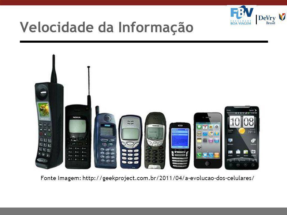 Velocidade da Informação Fonte Imagem: http://geekproject.com.br/2011/04/a-evolucao-dos-celulares/