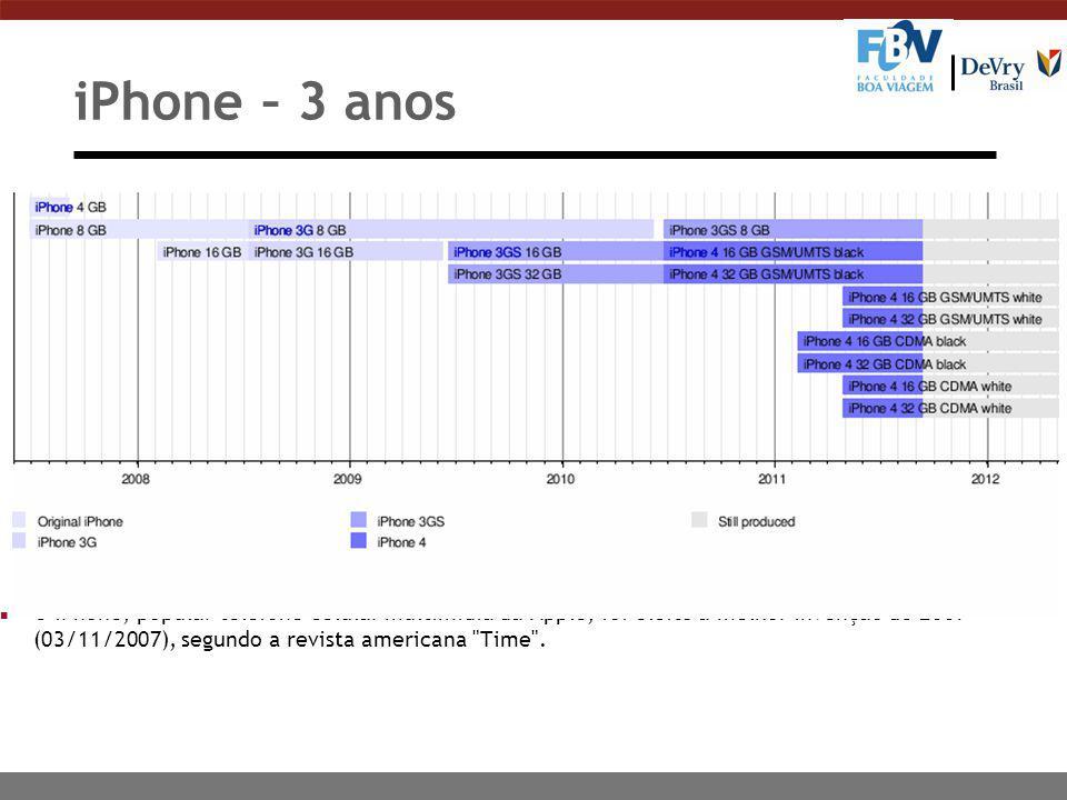 iPhone – 3 anos n O iPhone, popular telefone celular multimídia da Apple, foi eleito a melhor invenção de 2007 (03/11/2007), segundo a revista america