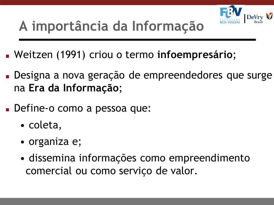 A importância da Informação n Weitzen (1991) criou o termo infoempresário; n Designa a nova geração de empreendedores que surge na Era da Informação;