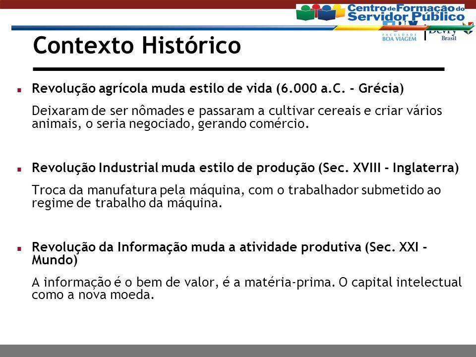 Contexto Histórico n Revolução agrícola n Revolução Industrial n Revolução da Informação