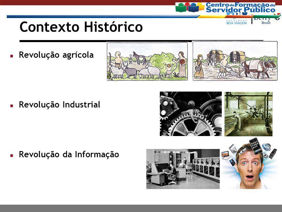 70 Era da Informação Dados + Informação + Conhecimento Prof. Alexandre Monteiro Recife