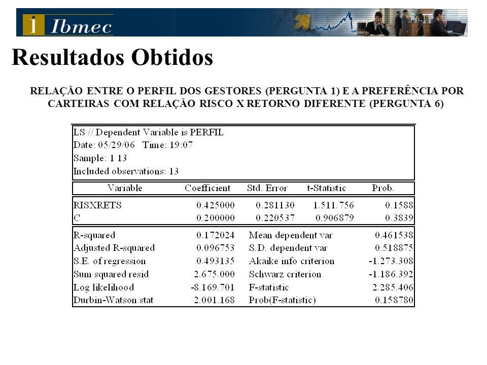 Resultados Obtidos RELAÇÃO ENTRE O PERFIL DOS GESTORES (PERGUNTA 1) E A PREFERÊNCIA POR CARTEIRAS COM RELAÇÃO RISCO X RETORNO DIFERENTE (PERGUNTA 6)