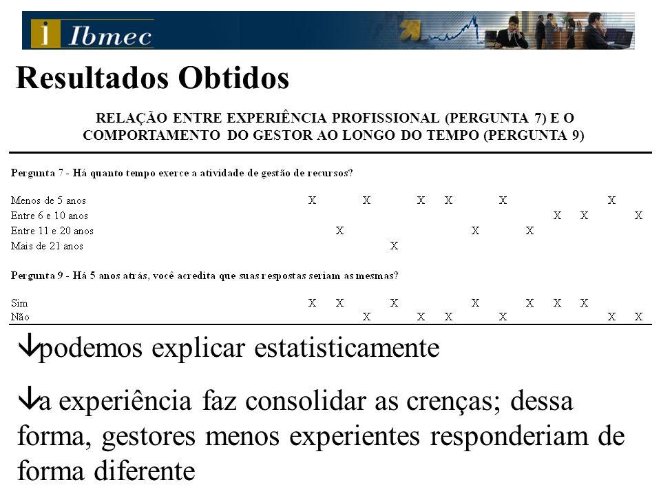 Resultados Obtidos â podemos explicar estatisticamente â a experiência faz consolidar as crenças; dessa forma, gestores menos experientes responderiam de forma diferente RELAÇÃO ENTRE EXPERIÊNCIA PROFISSIONAL (PERGUNTA 7) E O COMPORTAMENTO DO GESTOR AO LONGO DO TEMPO (PERGUNTA 9)