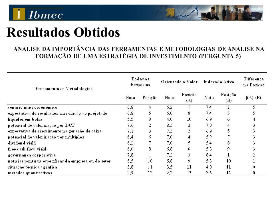 Resultados Obtidos ANÁLISE DA IMPORTÂNCIA DAS FERRAMENTAS E METODOLOGIAS DE ANÁLISE NA FORMAÇÃO DE UMA ESTRATÉGIA DE INVESTIMENTO (PERGUNTA 5)