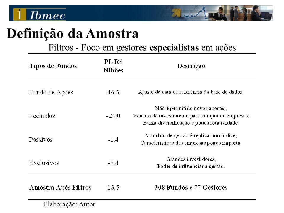 Filtros - Foco em gestores especialistas em ações Definição da Amostra Elaboração: Autor