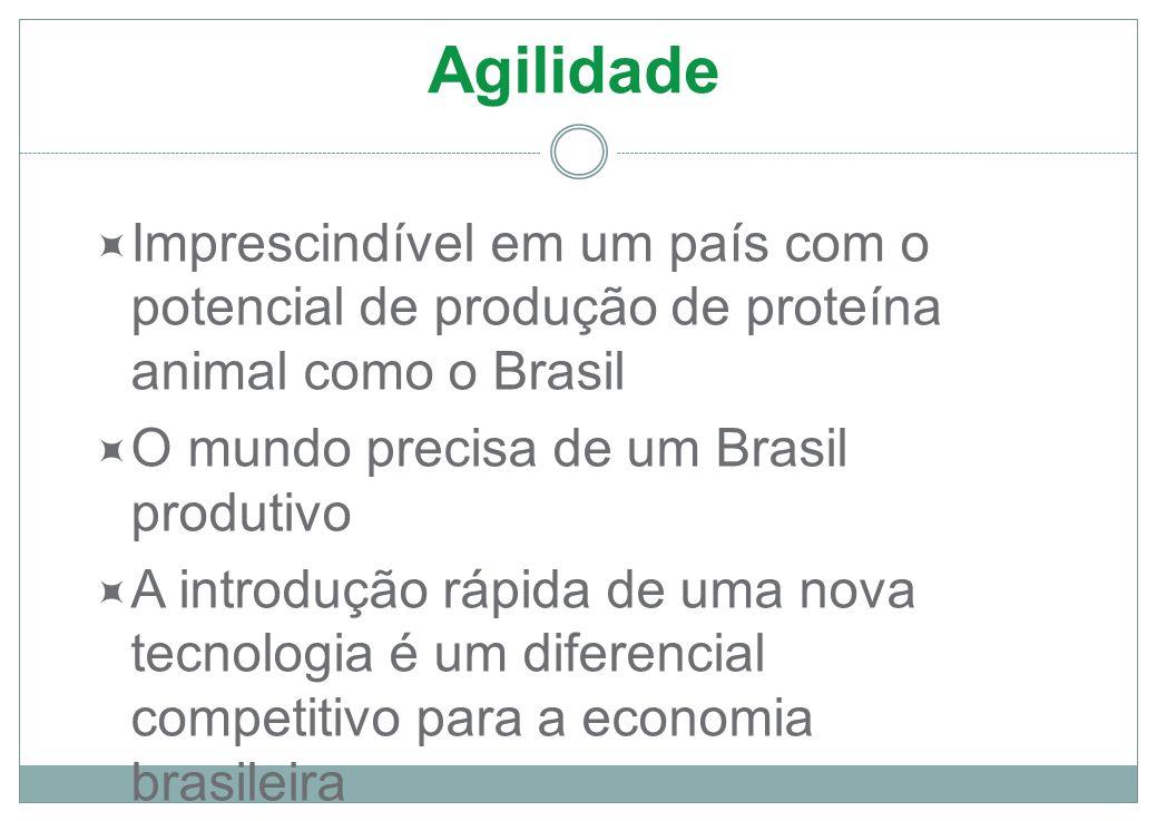 Agilidade  Imprescindível em um país com o potencial de produção de proteína animal como o Brasil  O mundo precisa de um Brasil produtivo  A introdução rápida de uma nova tecnologia é um diferencial competitivo para a economia brasileira