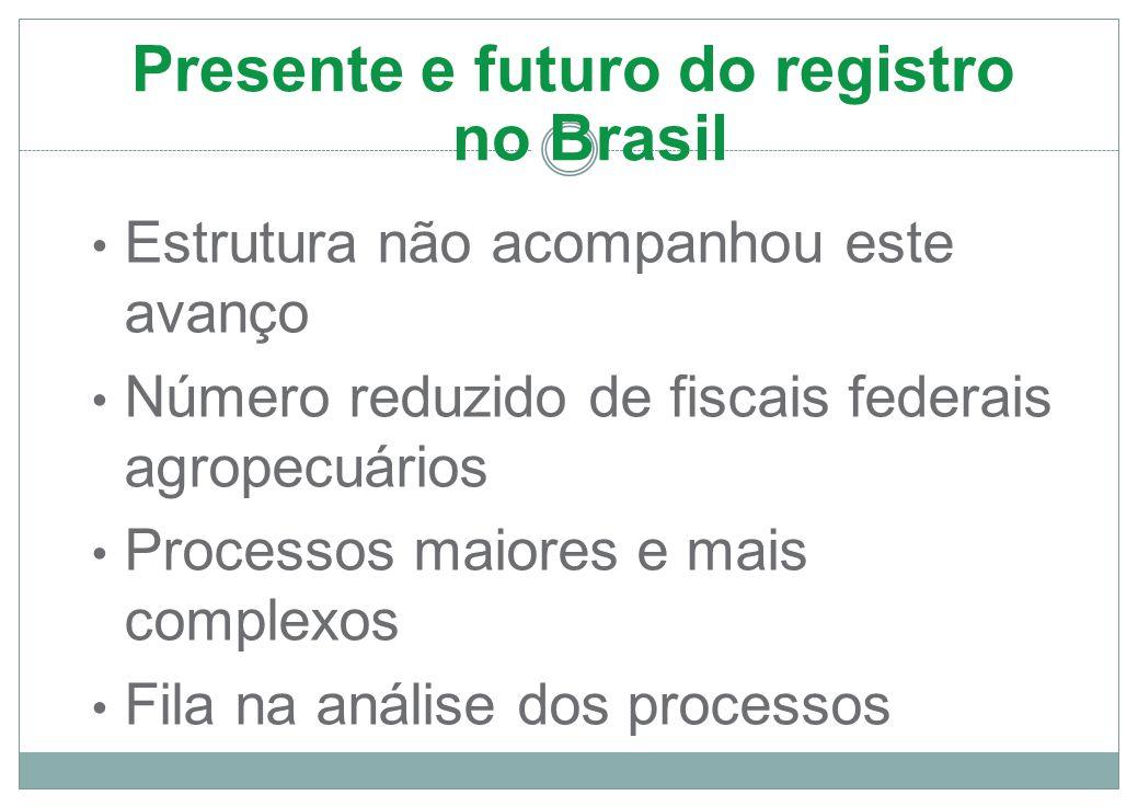 Presente e futuro do registro no Brasil Estrutura não acompanhou este avanço Número reduzido de fiscais federais agropecuários Processos maiores e mais complexos Fila na análise dos processos