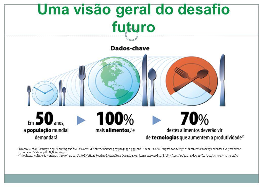 Previsibilidade e agilidade inovação qualidade de vida dos animais produção de alimentos seguros, acessíveis e abundantes