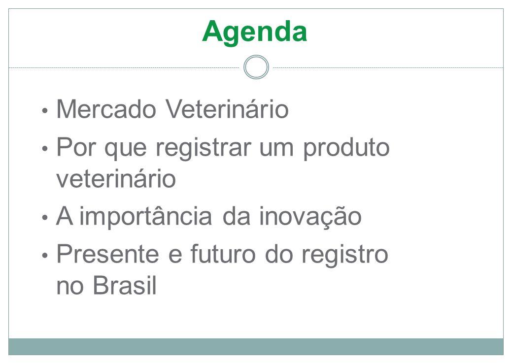 Agenda Mercado Veterinário Por que registrar um produto veterinário A importância da inovação Presente e futuro do registro no Brasil