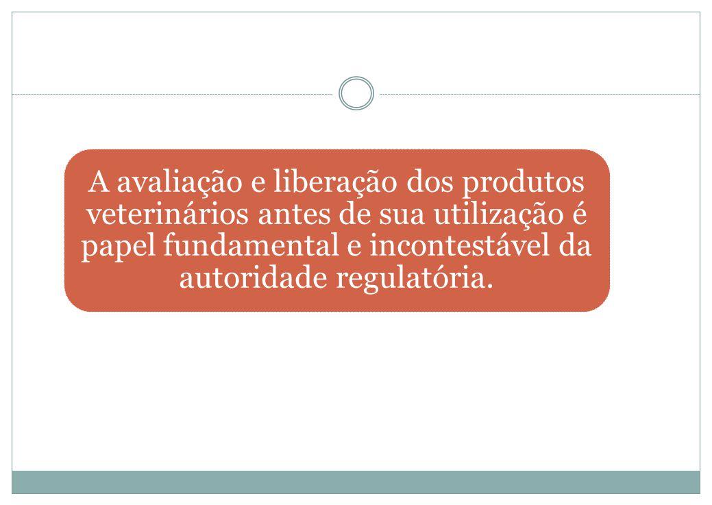 Oportunidades Colaboração Modernização Descentralização Mobilização