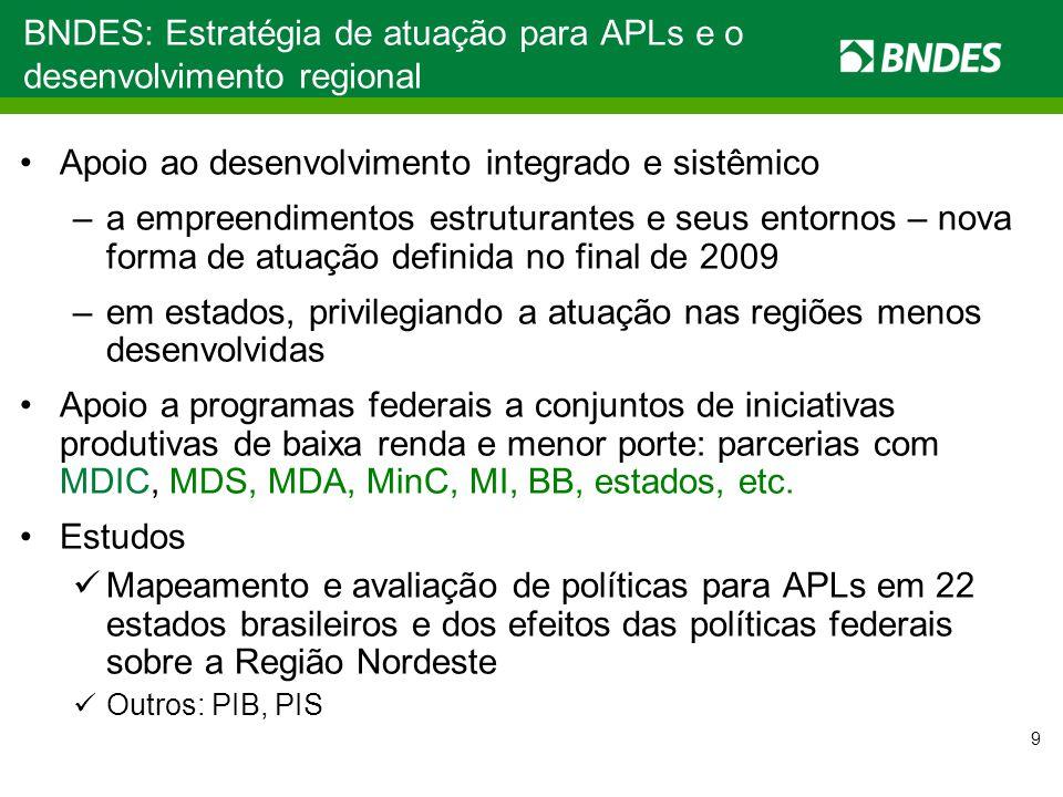 BNDES: Estratégia de atuação para APLs e o desenvolvimento regional Apoio ao desenvolvimento integrado e sistêmico –a empreendimentos estruturantes e