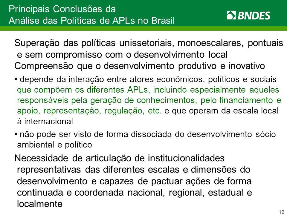 Principais Conclusões da Análise das Políticas de APLs no Brasil Superação das políticas unissetoriais, monoescalares, pontuais e sem compromisso com