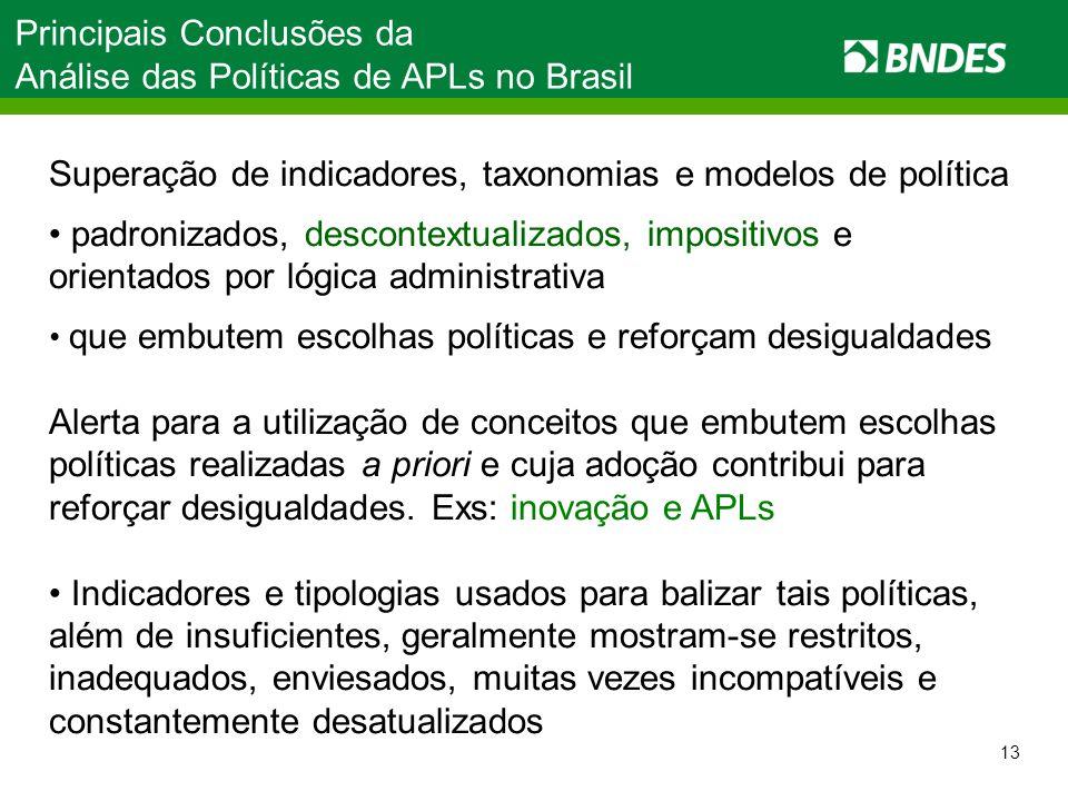 Principais Conclusões da Análise das Políticas de APLs no Brasil Superação de indicadores, taxonomias e modelos de política padronizados, descontextua