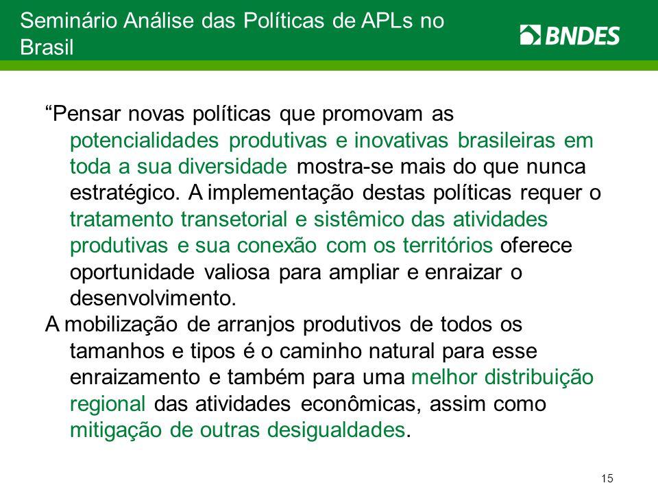 """Seminário Análise das Políticas de APLs no Brasil """"Pensar novas políticas que promovam as potencialidades produtivas e inovativas brasileiras em toda"""