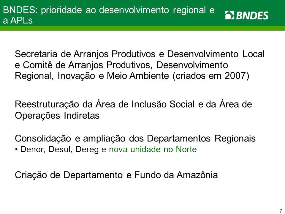 Atuação para o desenvolvimento regional e APLs Atenuar os desequilíbrios entre e intrarregionais, intensificando a ação nas regiões e estados que vêm recebendo menor apoio – prioridade ao Norte e Nordeste Desconcentrar os investimentos dentro de cada estado, focando as áreas marginalizadas Mobilizar projetos de planejamento para o desenvolvimento integrado de longo prazo que envolvam o apoio a arranjos produtivos locais (APLs), infra-estrutura, logística, urbanização, saneamento, gestão pública, meio ambiente e outros 8