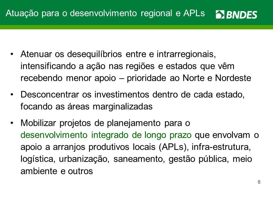 Atuação para o desenvolvimento regional e APLs Atenuar os desequilíbrios entre e intrarregionais, intensificando a ação nas regiões e estados que vêm