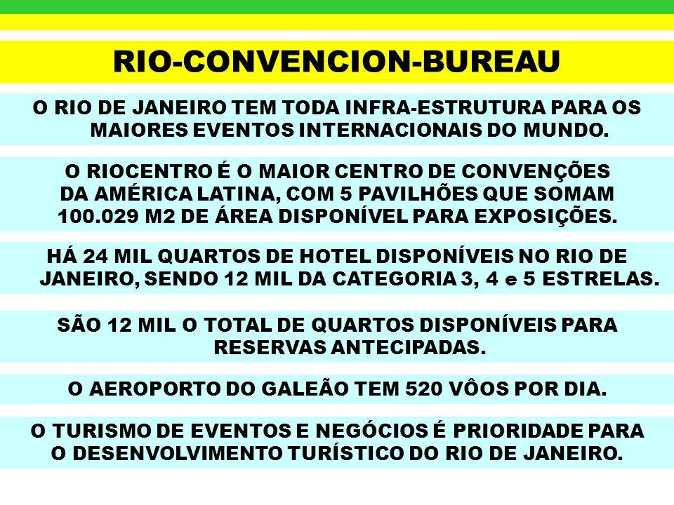 AS OPORTUNIDADES ATUAIS que facilitam a realização da Convenção Internacional do Lions no Rio de Janeiro. 9) Questões Sociais e Ambientais tem relevan