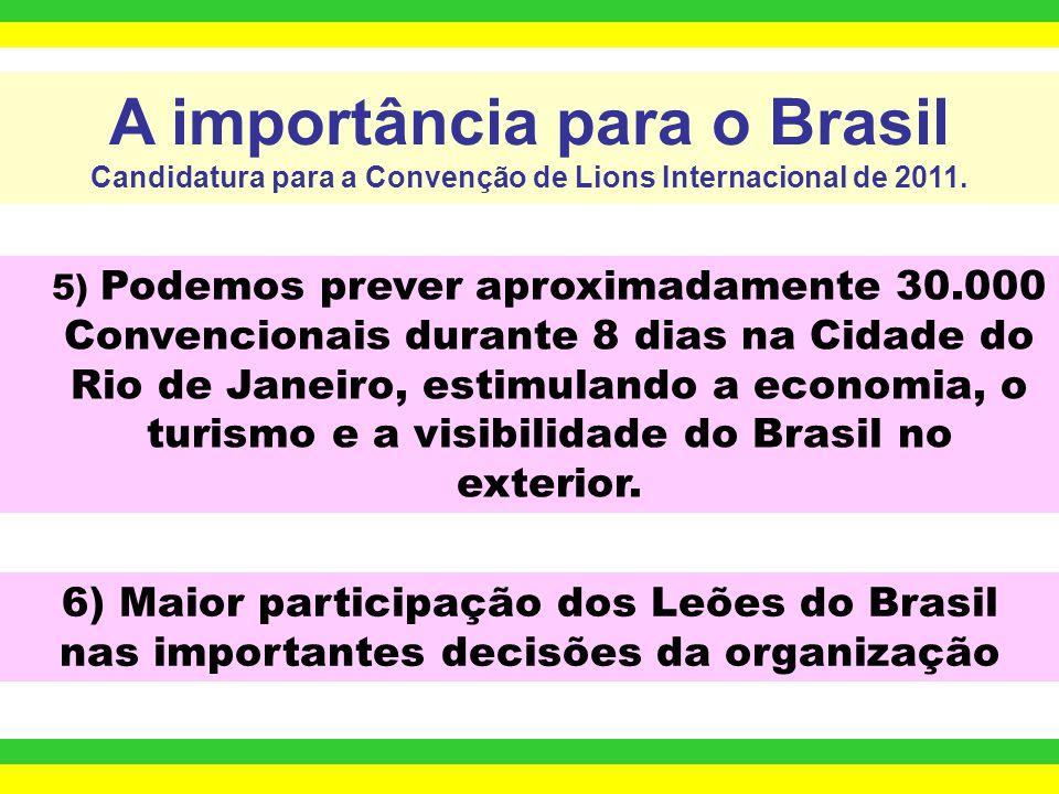 5) Podemos prever aproximadamente 30.000 Convencionais durante 8 dias na Cidade do Rio de Janeiro, estimulando a economia, o turismo e a visibilidade do Brasil no exterior.
