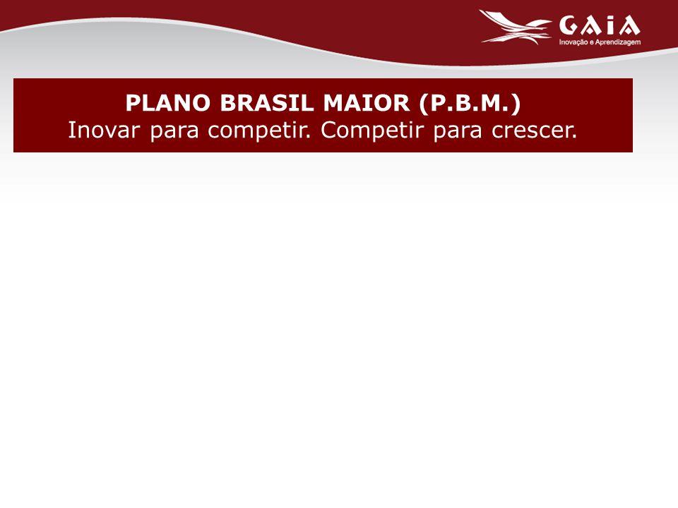 PLANO BRASIL MAIOR (P.B.M.) Inovar para competir. Competir para crescer.