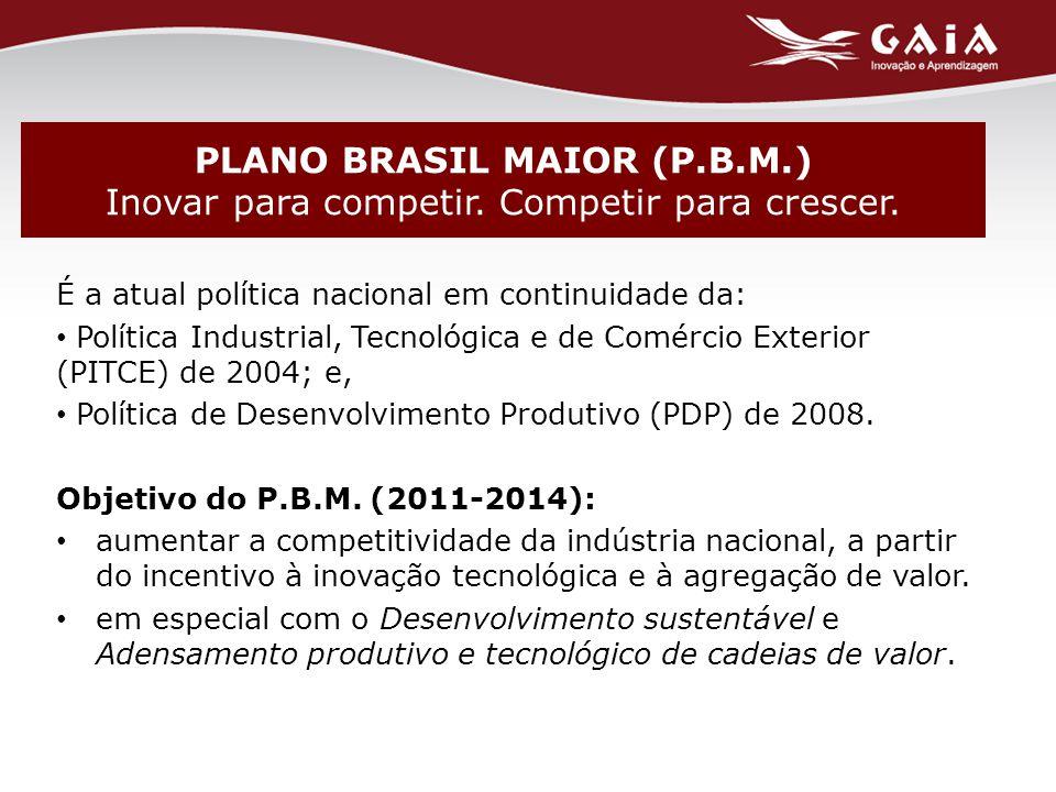 É a atual política nacional em continuidade da: Política Industrial, Tecnológica e de Comércio Exterior (PITCE) de 2004; e, Política de Desenvolvimento Produtivo (PDP) de 2008.